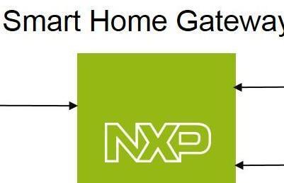 Web homegateway