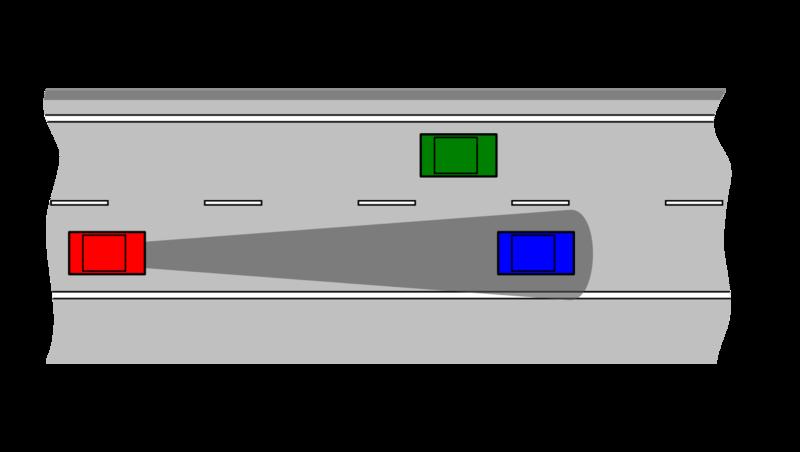 Web autoradar