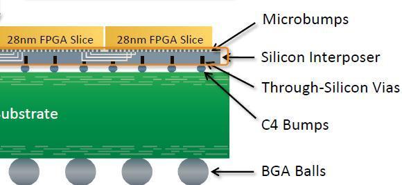 Computex F-Sight FPGA Emulator USB2.0 Driver for Windows