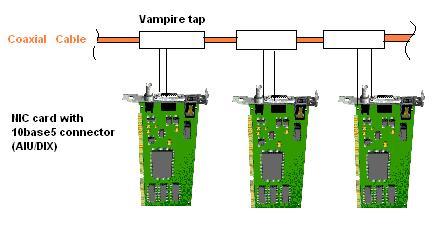 10base5 wiring