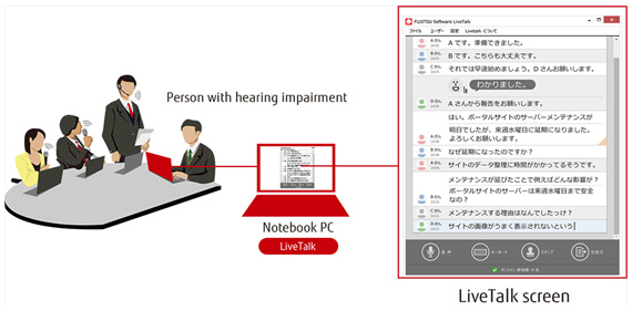 software for hearing impaired