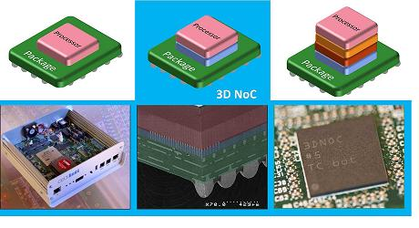 3d semiconductor