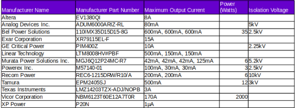 DC to DC Converter Selection Table2