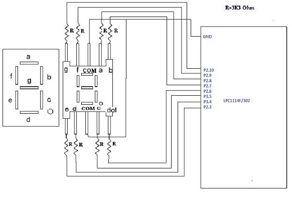 embedded systems course  sample c code for nxp