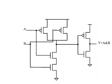 The basic elements of digital circuits MOSFET gate and the logic