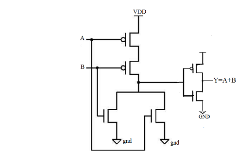 The basic elements of digital circuits: MOSFET, gate and the ... on