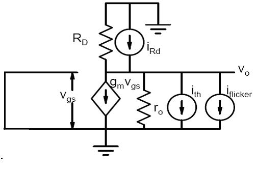 vlsi design  noise analysis in amplifier circuits