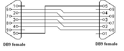 serial communication timing diagram
